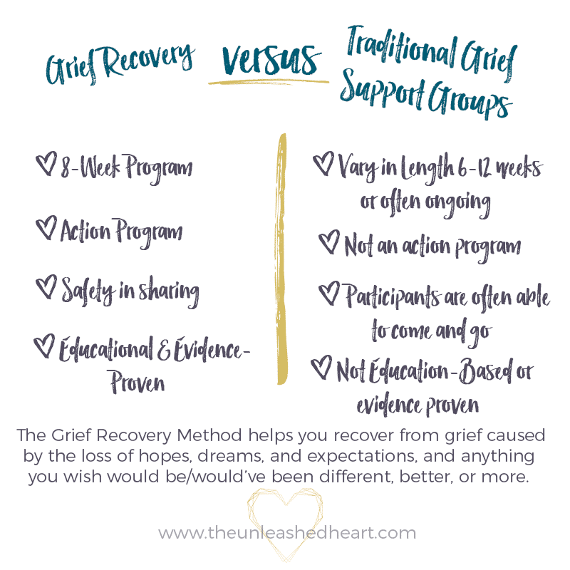 differences in grief support